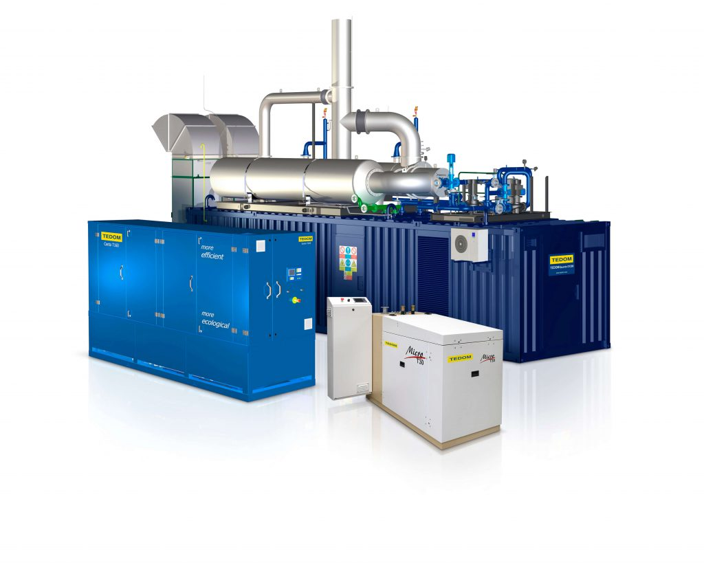 Combined Heat And Power Systems Power Therm Chp From